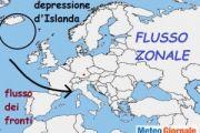 Meteo: conseguenze di flusso zonale e meridiano in Europa