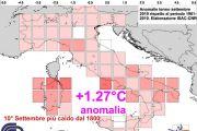 Clima caldo d'autunno: SETTEMBRE 2019 nella top ten dei più caldi in Italia