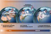 Meteo Febbraio: niente Primavera precoce? Vortice Polare intenso